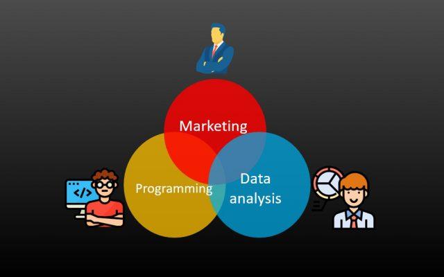 成長駭客行銷思維攻略 | 用三個面向讓你的行銷概念全面進化
